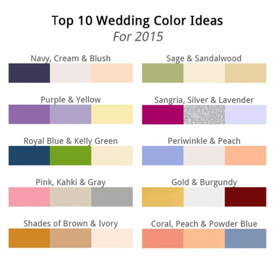 Top 10 Wedding Color Ideas for 2015